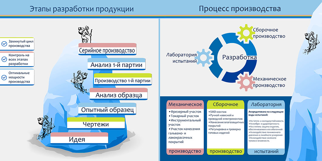 About the enterprise_rus
